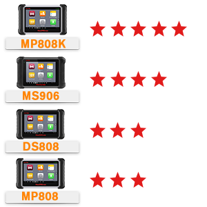 Autel MaxiPRO MP808K OBD2 Diagnosegerät Auto Scanner mit OE-Level Diagnose, Schlüsselkodierung