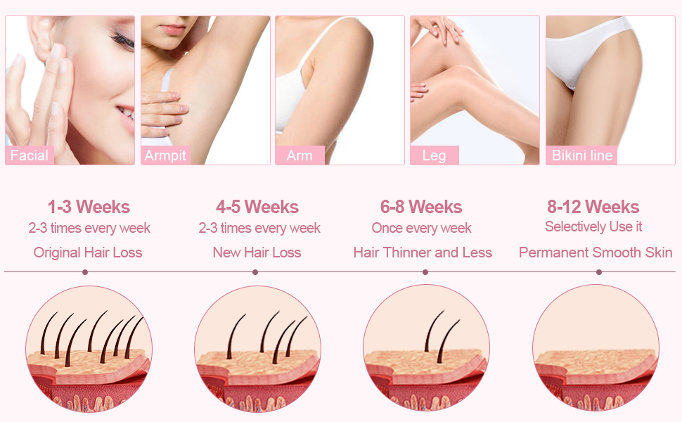Amazon Com Ipl Hair Removal For Women Men Permanent Body And