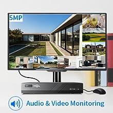 Audio & Video Monitoring