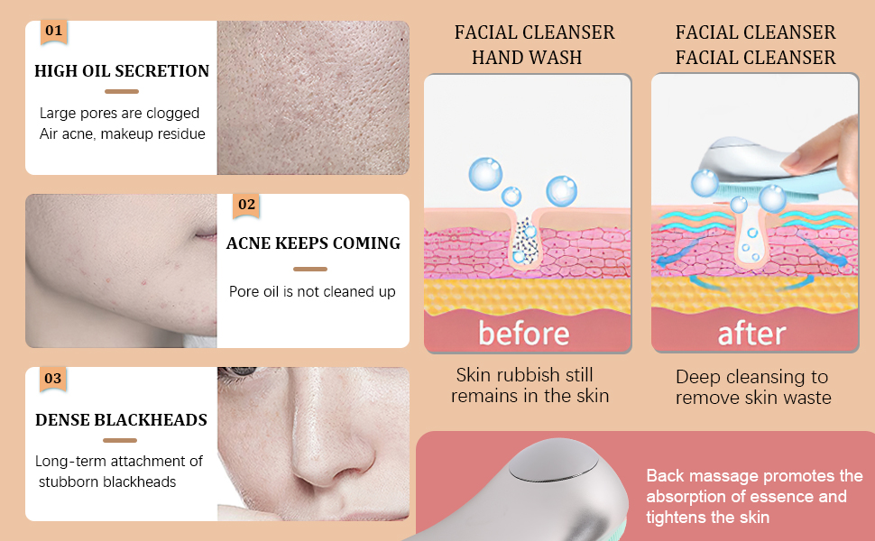 Sonic Facial Cleansing Brush Face brush with Heated Massage Electric Face Scrubber Brush for women