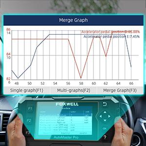 Tons of Sensors Data car scan tool car reader diagnostic diagnostic scanner car diagnostic