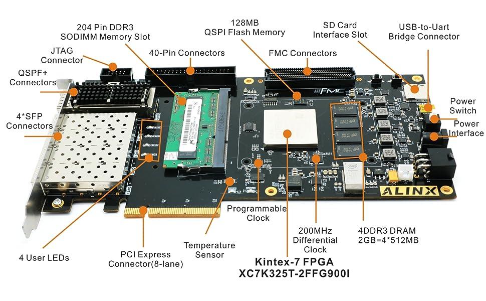 kintex 7 block diagram amazon com alinx brand xilinx fpga development board kintex 7 k7  xilinx fpga development board kintex 7