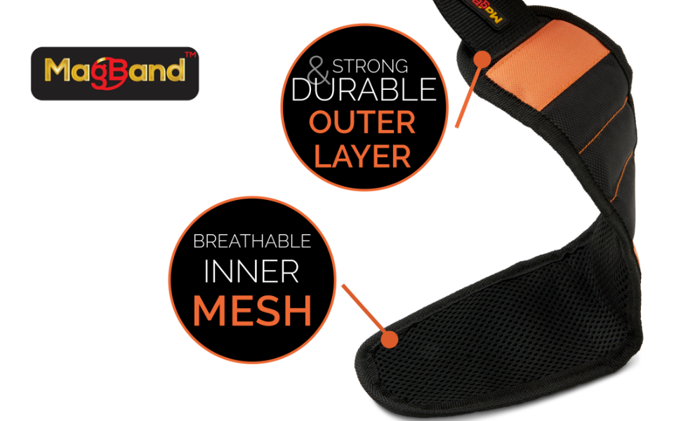 Breathable and Durable