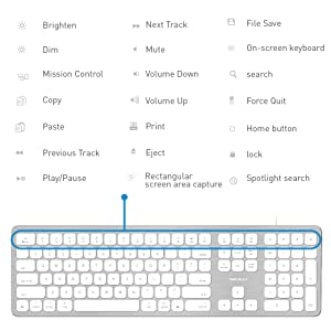 Full - Size Mac Keyboard