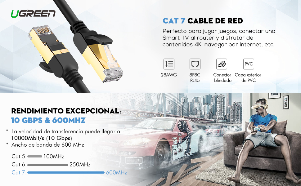 UGREEN Cable de Red Cat 7, Cable Ethernet LAN 10000Mbit/s con ...