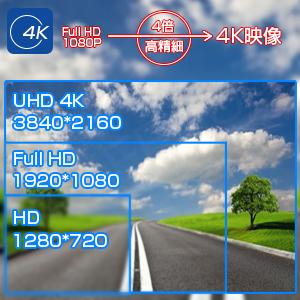 4K高画質