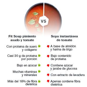 nu3 Fit Soup Pepper & Tomato - Sopa instantánea rica en fibra dietética - Crema de pimiento y tomate asado (605g) – Comida rápida deshidratada con ...