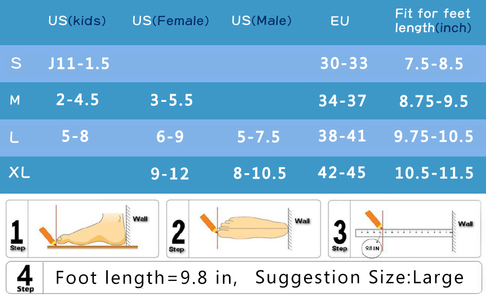 Choose the right size: