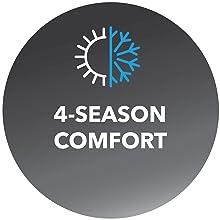FOUR SEASON COMFORT