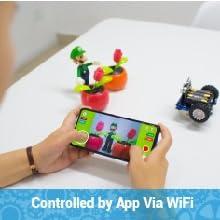 App Via WiFi