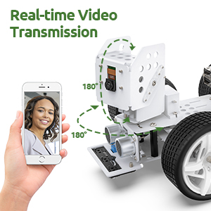 Real-time Video Transmission