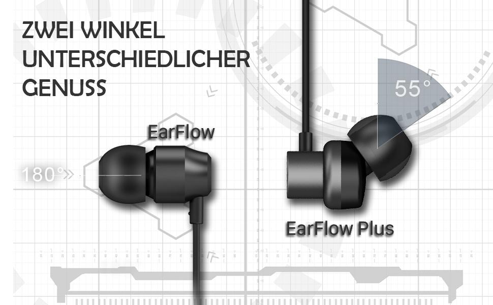 In-Ear-Kopfhörer B