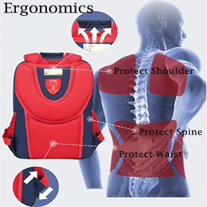 Ergonomic design of backpack