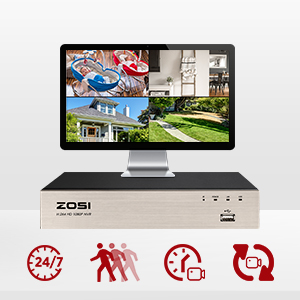 ZOSI Digital recorder can customermize 4 kinds of Different Recording Mode