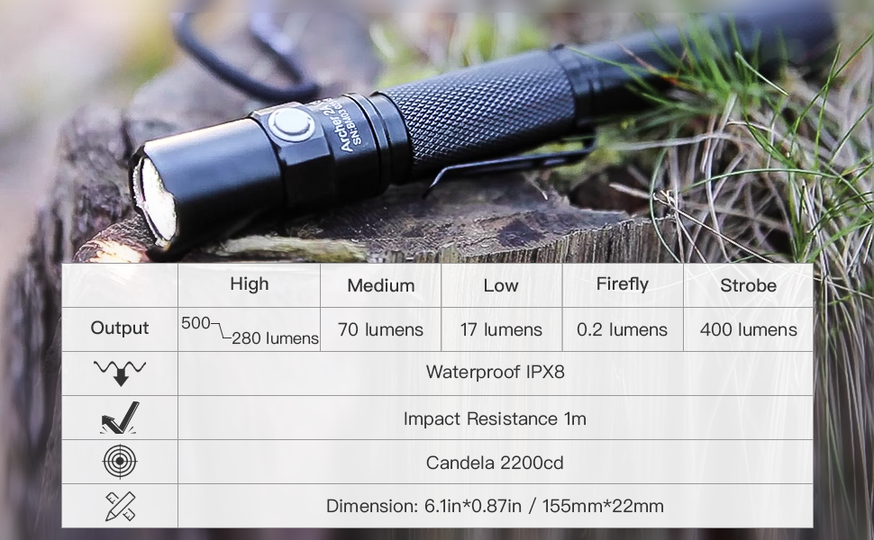 High lumen flashlight AA battery outdoor flashlight for camping hiking and other activities