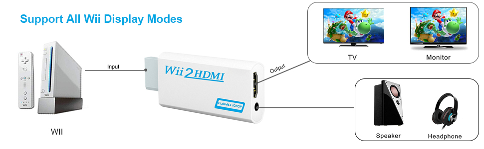 wii to hdmi adaptor