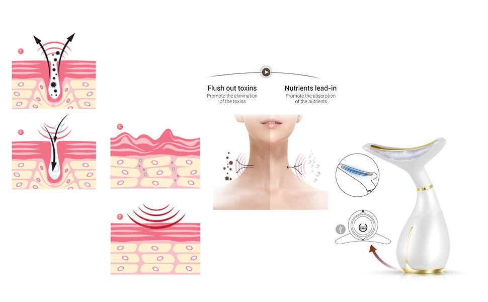 neck wrinkles remove massager