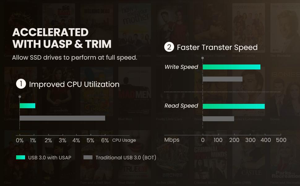 "sata to usb 3.0 adpter cable 2.5"" SSD HDD hard drive adapter"