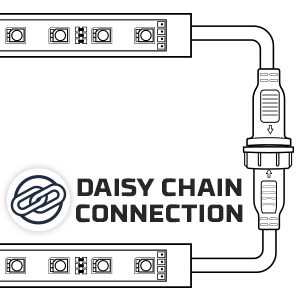 Daisy Chain Connection