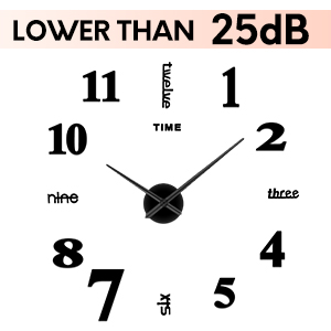 wall clock lower than