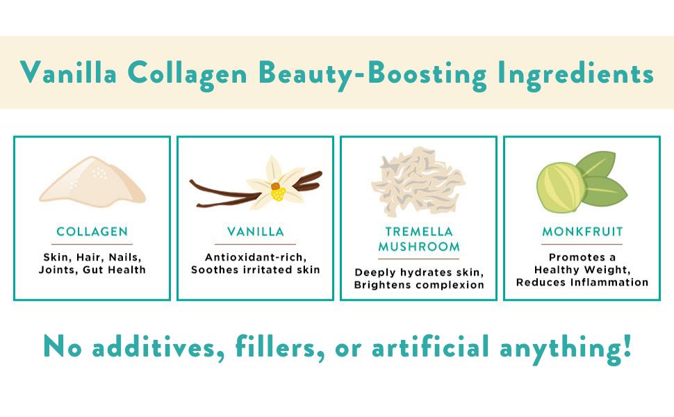 ingredient infographic
