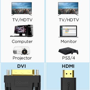 HDMI to DVI Adapter Cable 6FT
