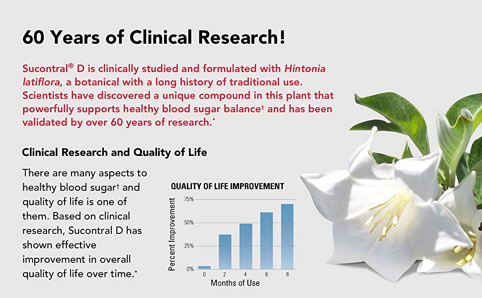 healthy blood sugar balance, clinical research, quality of life, hintonia, latiflora