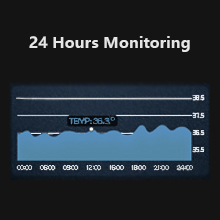 24 Hours Monitoring