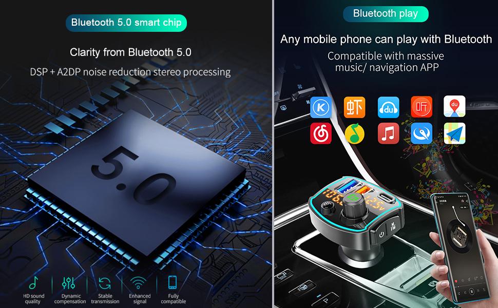 Ilokey Bluetooth 50 Car FM Transmitter for Car