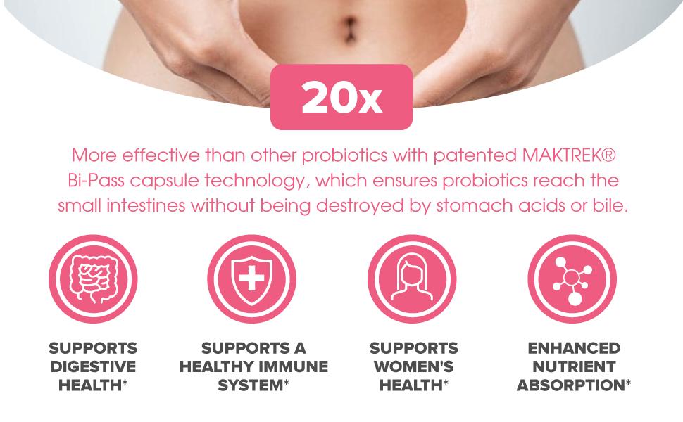 maktrek bi-pass technology probiotics for gut health