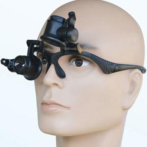 Single Eye Observation