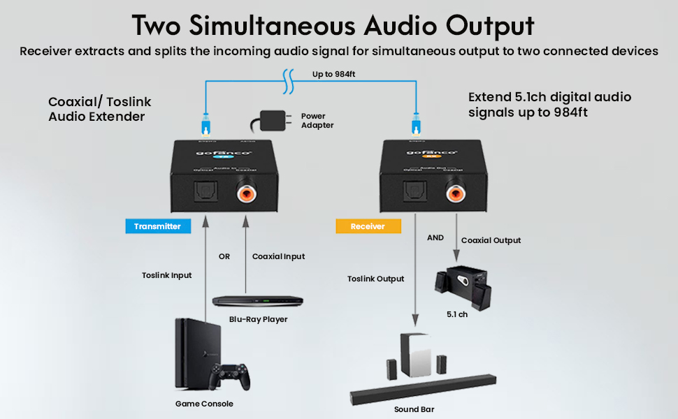 Two simultaneous audio output and singular audio input