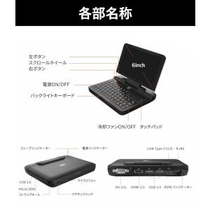 GPD micro PC 各部名称