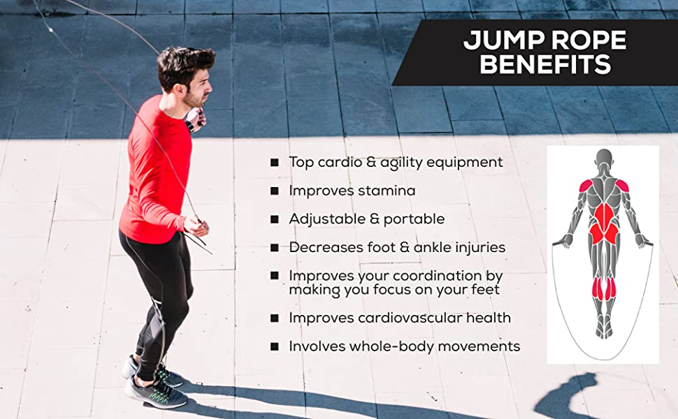 Jump Rope Rueda Para Abdominales Ab Mat Ab Roller Wheel with Knee Mat Exercise Roller Ab Cruncher