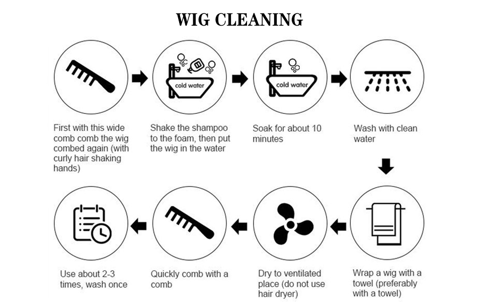WIG CLEANING