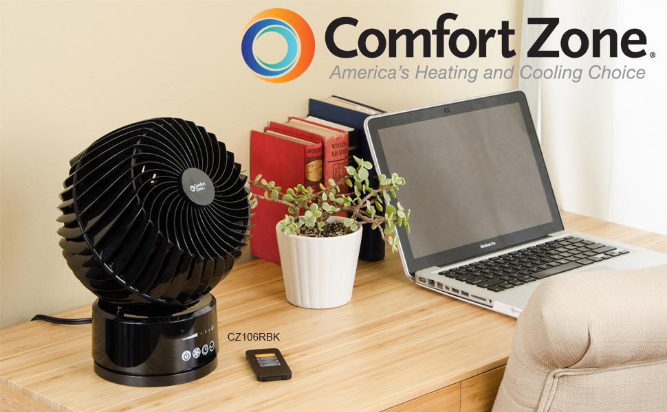Comfort Zone, Desk Fan