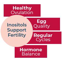 getting pregnant with pcos, insulin resistance, myo-inositol, d-chiro inositol,  vitamin B8