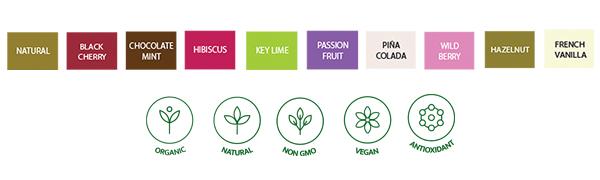 Flavors Badges