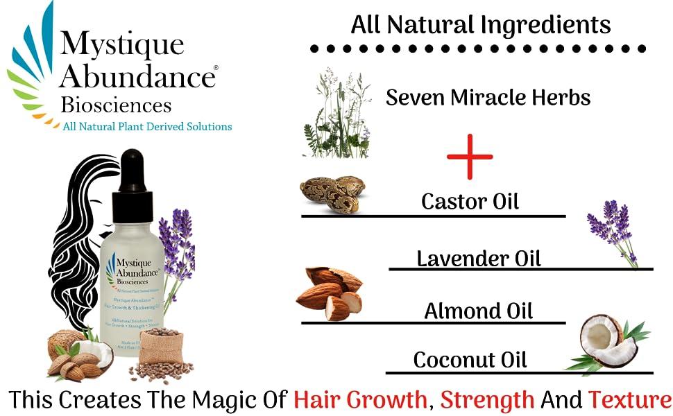 Mystique Abundance Biosciences Hair Oil Key Ingredients: