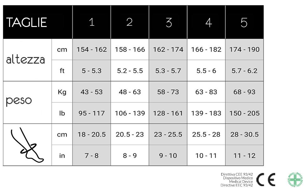 relaxsan linea microfibra compressione graduata tabella taglie