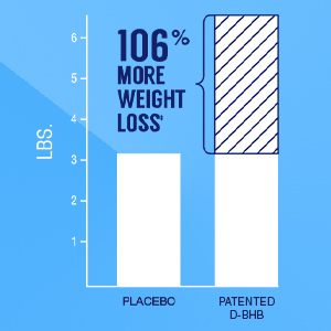 PROVEN WEIGHT LOSS