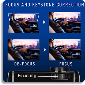 Everycom x7 Projector Easy Focus and Keystone Correction