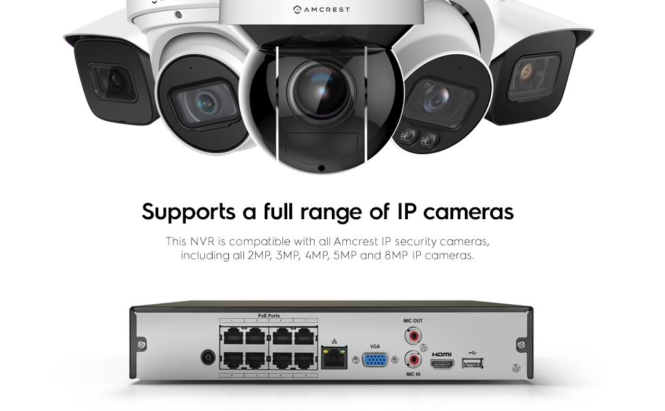 Supports IP Camera Banner