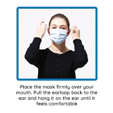 Place mask on mouth and put earloops behind ear