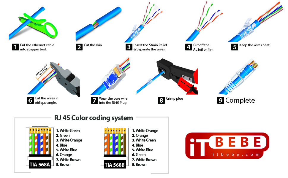 ITBEBE Cat6 Bold, Transparent strain relief boot, for internet connection DIY patch cord, ethernet