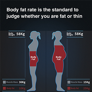 body fat  Fitness Tracking