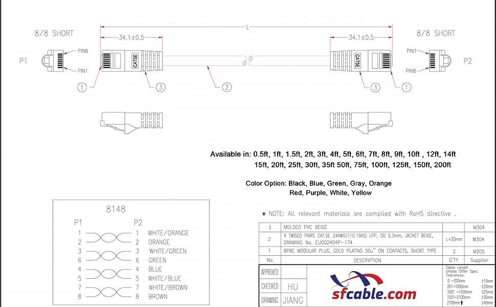 Black Box Corporation 3FT CAT5E Beige UTP cm SNAGLESSPATCH Cable 350MHZ