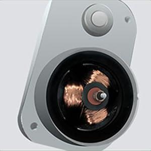 The DC pure copper motor