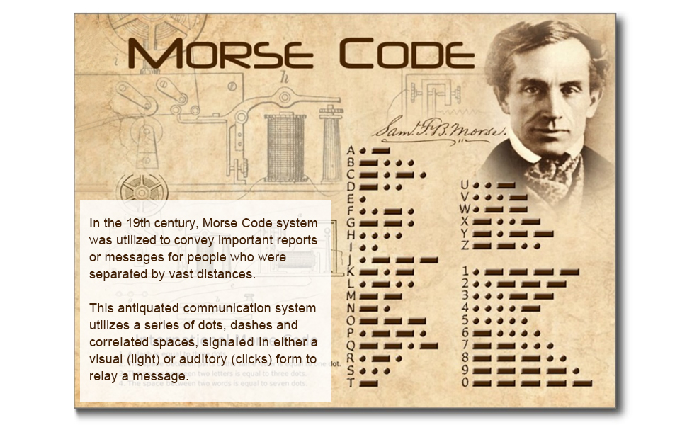 Morse Code Bracelets Inspirational Jewelry for Women