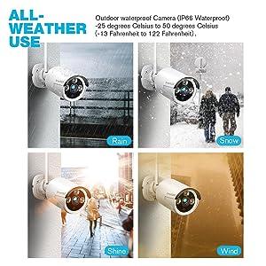IP66 Weatherproof-security camera system